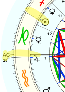 jane fonda sun and ascendant astrology