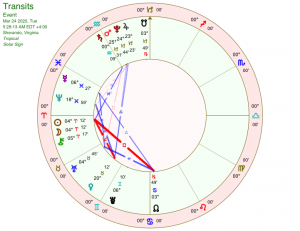 Aries New Moon 2020 chart